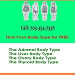 find your body type