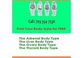 find your body type coupons or promo codes at findyourbodytype.com